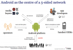 Study Android Network