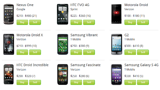 Latest Android Phone Price