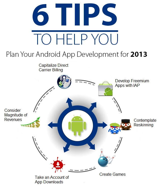 Smart Android Tips
