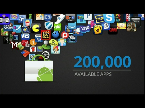 200,000 Download Android Apps