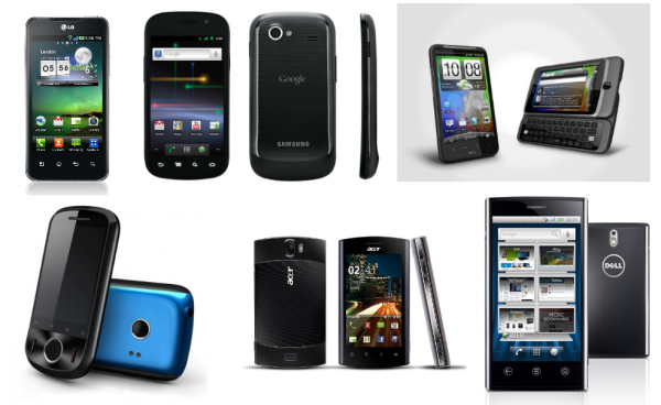 Buy The Best Android Phone